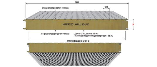 Hipertec Wall Sound
